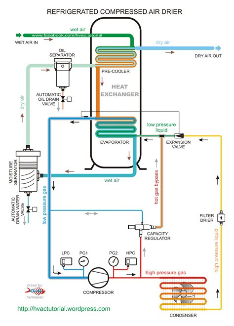 diagram copeland compressor wiring diagram