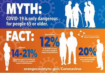 Facts Covid Vs Myths Myth Graphic Shareable