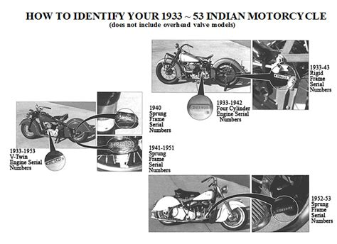 Identify Your Indian Motorcycle