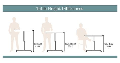 counter height table height standard vs counter vs bar height tables nbf blog