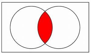 Intro To Truth Tables  U0026 Boolean Algebra  U2013 Math Hacks  U2013 Medium