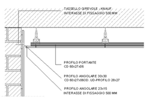 Controsoffitto Sezione by Ceiling Plafond