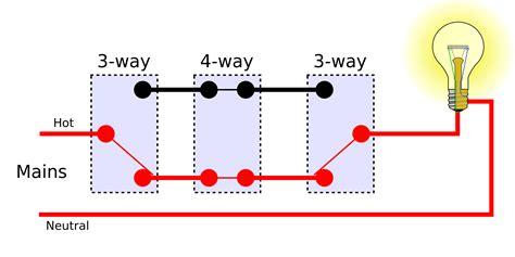 pin wiring diagram volovetsinfo
