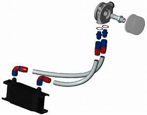 Oil Cooler Design Basics