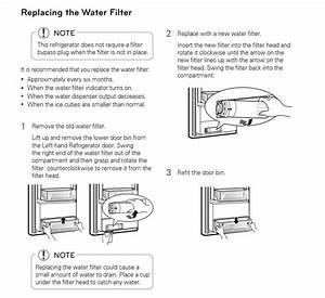 Lg Fridge Filter Replacement For Lg Lt800p By Lg Genuine
