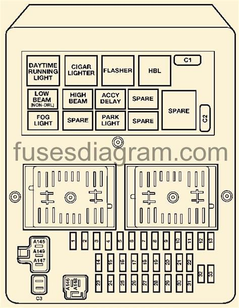 2002 Jeep Fuse Box Location by Fuses And Relays Box Diagramjeep Grand 1999 2004