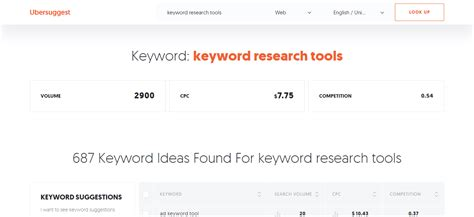 11 Best Tools To Find New Blog Post Ideas In Minutes