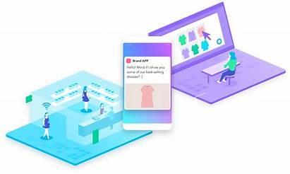 Retail Tech Startup Zoyi