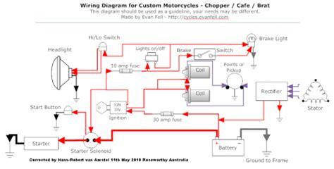 simple motorcycle wiring diagram  choppers  cafe racers evan fell motorcycle works