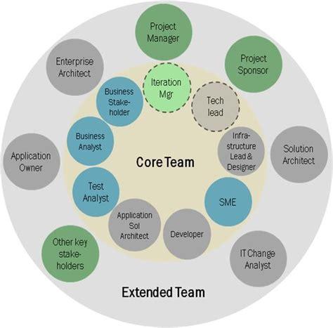 sustainability management continuous improvement implementation 4p technical services