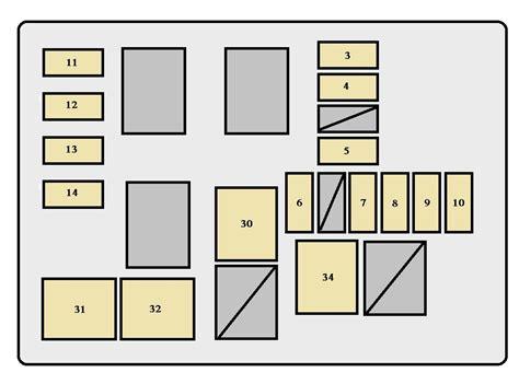 2006 Rav4 Fuse Box by 2006 Rav4 Engine Compartment Diagram Downloaddescargar