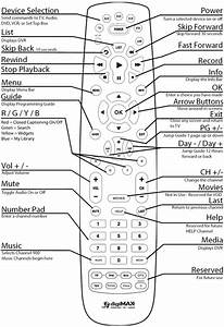 Mtco Television Service  Remote Diagram