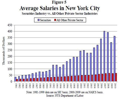 bankers salaries   elses   york times