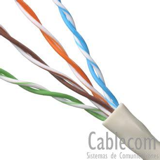 cat5e de par trenzado utp cable para cable de tipos de cable redes