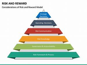 Risk And Reward Powerpoint Template