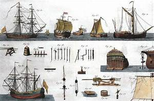 A Diagram Showing Some Of The Different Tools And Parts That Make Up The Ships Sails And Pulley