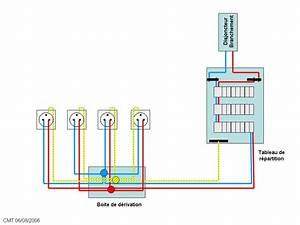 Branchement Electrique Volet Roulant Sur Prise De Courant : montage clairage sch mas branchement lectrique ~ Dailycaller-alerts.com Idées de Décoration
