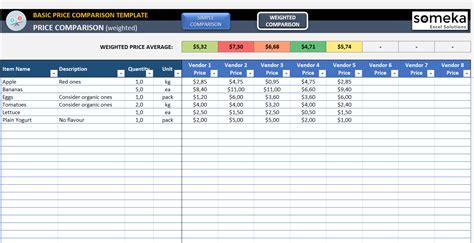 spreadsheet comparative market analysis template