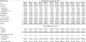 Financial Forecast Template Excel financial projections template in excel