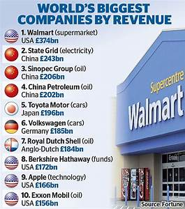 Asda owner Walmart is biggest company in world by revenues ...