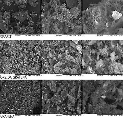 sem images  graphite graphene oxide  graphene nano sheets   scientific