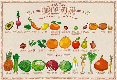cuisiner chou frisé tous les fruits et légumes du mois de décembre