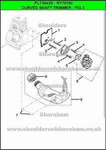 Ryobi Plt 3043e Spare Part Diagrams Spares And Spare Parts