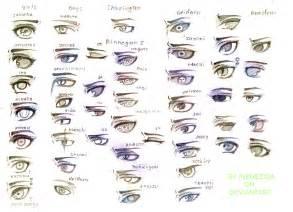 Anime Eyes deviantART