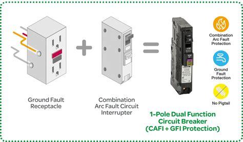 Square Schneider Electric Hompdfc Homeline Plug