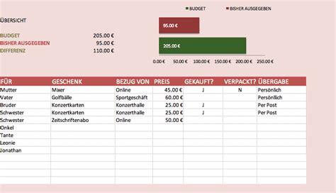 Wenn deine budgetplanung mit excel wirklich sinnvoll sein soll, dann. Kostenlose Excel Budget Vorlagen für Budgets aller Art