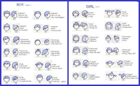 Animal Crossing City Folk Hair Guide