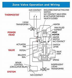 Crownline Ccr 210 Wiring Diagram