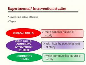 randomized controlled trial going for the gold With clinical research field