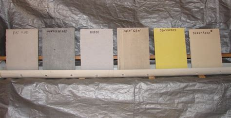 densshield tile backer sds cement backer board cbu quot wicking quot in tile and