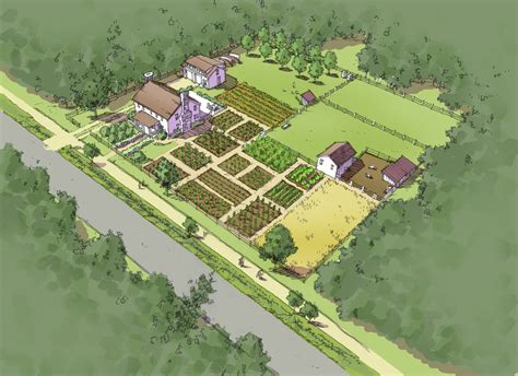 How To Design Home Layout by Illustrated Comprehensive Plan Self Sufficient One Acre