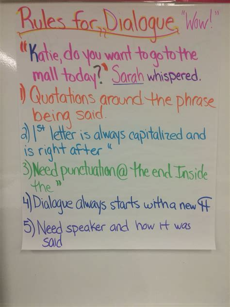 dialogue rules anchor chart  grade ela writers