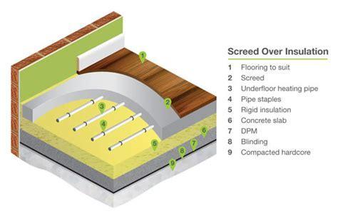 Solid Floor Underfloor Heating Options   Underfloor