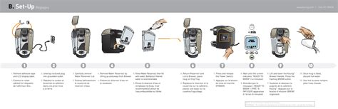 Keurig Single Cup Coffee Maker User Manual   Share The Knownledge