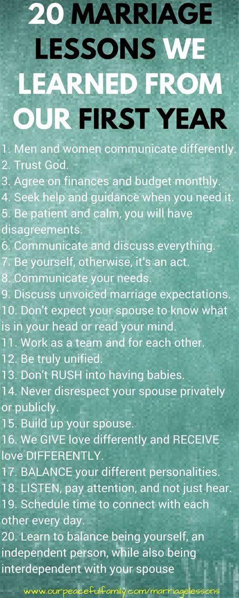 Going From Advice by Relationship Marriage Advice Quotes And Tips 20