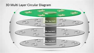 3d Multi Level Circular Diagram