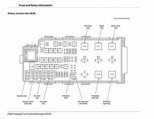2006 Mercury Montego Fuse Diagram