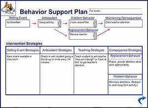 positive behavior support plan large example image of With it support plan template
