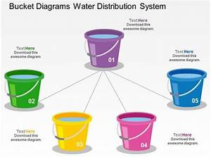 Bucket Diagrams Water Distribution System Flat Powerpoint