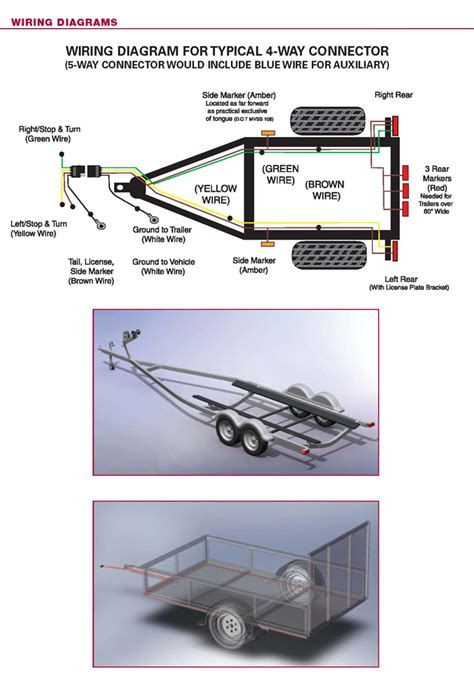 rv trailer wiring diagram non commercial truck