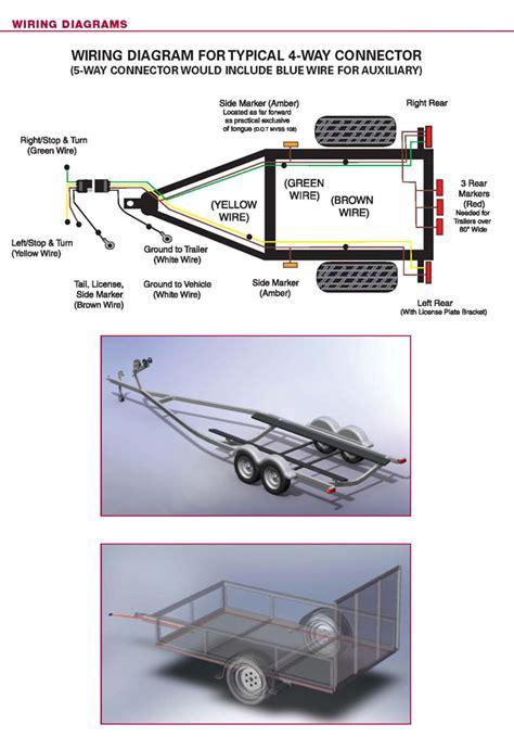 4 Way Trailer Hitch Wiring Diagram by Trailer Wiring Diagrams Trailer Parts Zequip