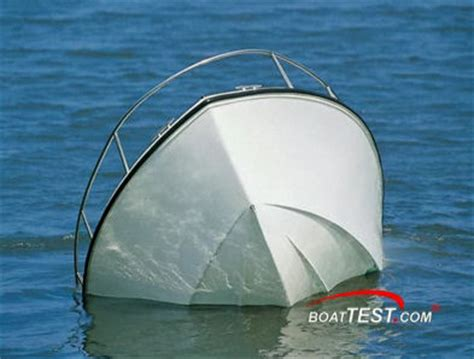 Sinking Boat Interview Question by Boattest Newsletter