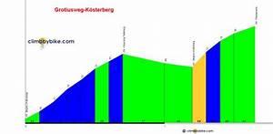 Durchschnittliche Steigung Berechnen : grotiusweg k sterberg ~ Themetempest.com Abrechnung