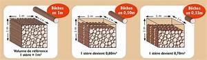 Poids D Une Stère De Bois : d finition et explication d 39 un st re de bois ~ Carolinahurricanesstore.com Idées de Décoration