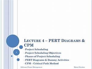Pert Diagrams  U0026 Cpm