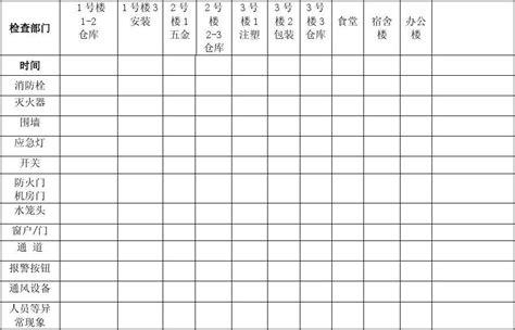Tabelle mit diabetes zum ausdrucken. Vorlage Liste Leere Tabelle Zum Ausfüllen - TabellenGedreht - Archiv des LibreOffice- und ...
